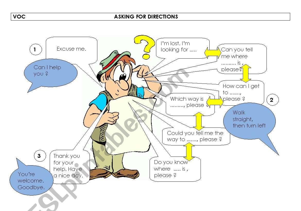Esl Worksheet For Directions