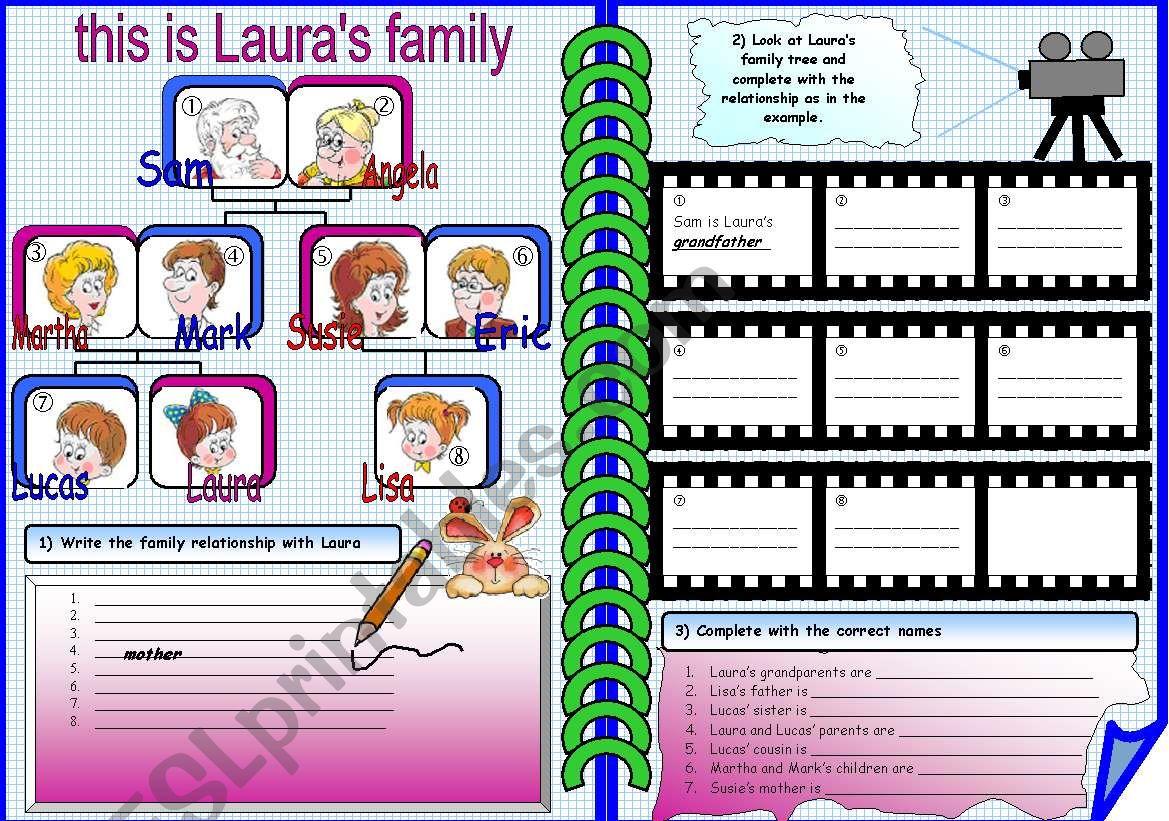 Family Basic Vocabulary