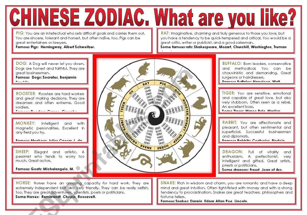 Personality Chinese Zodiac