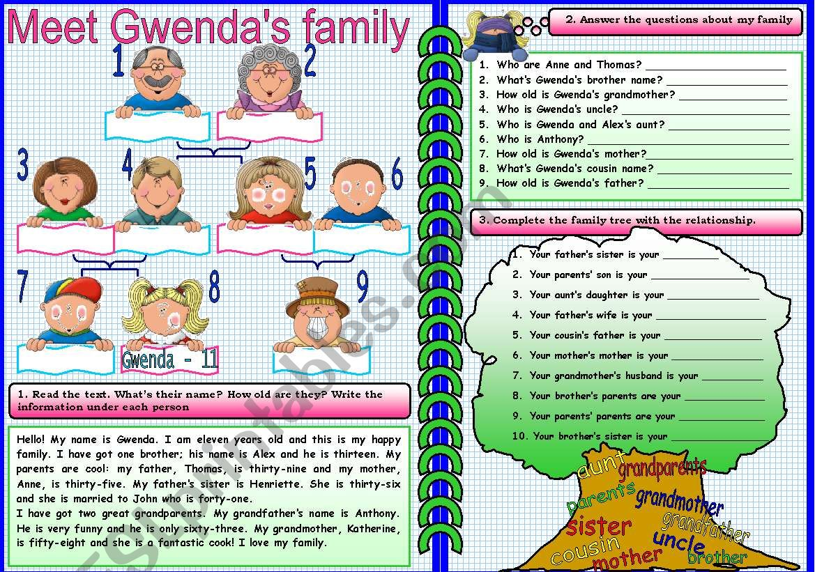 Gwenda S Family Tree