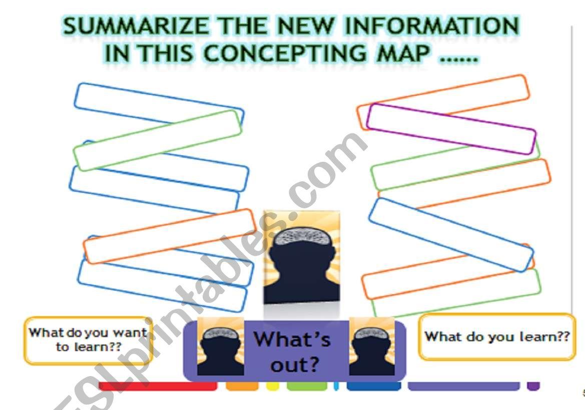 English Worksheets Summarize Amp Memorize