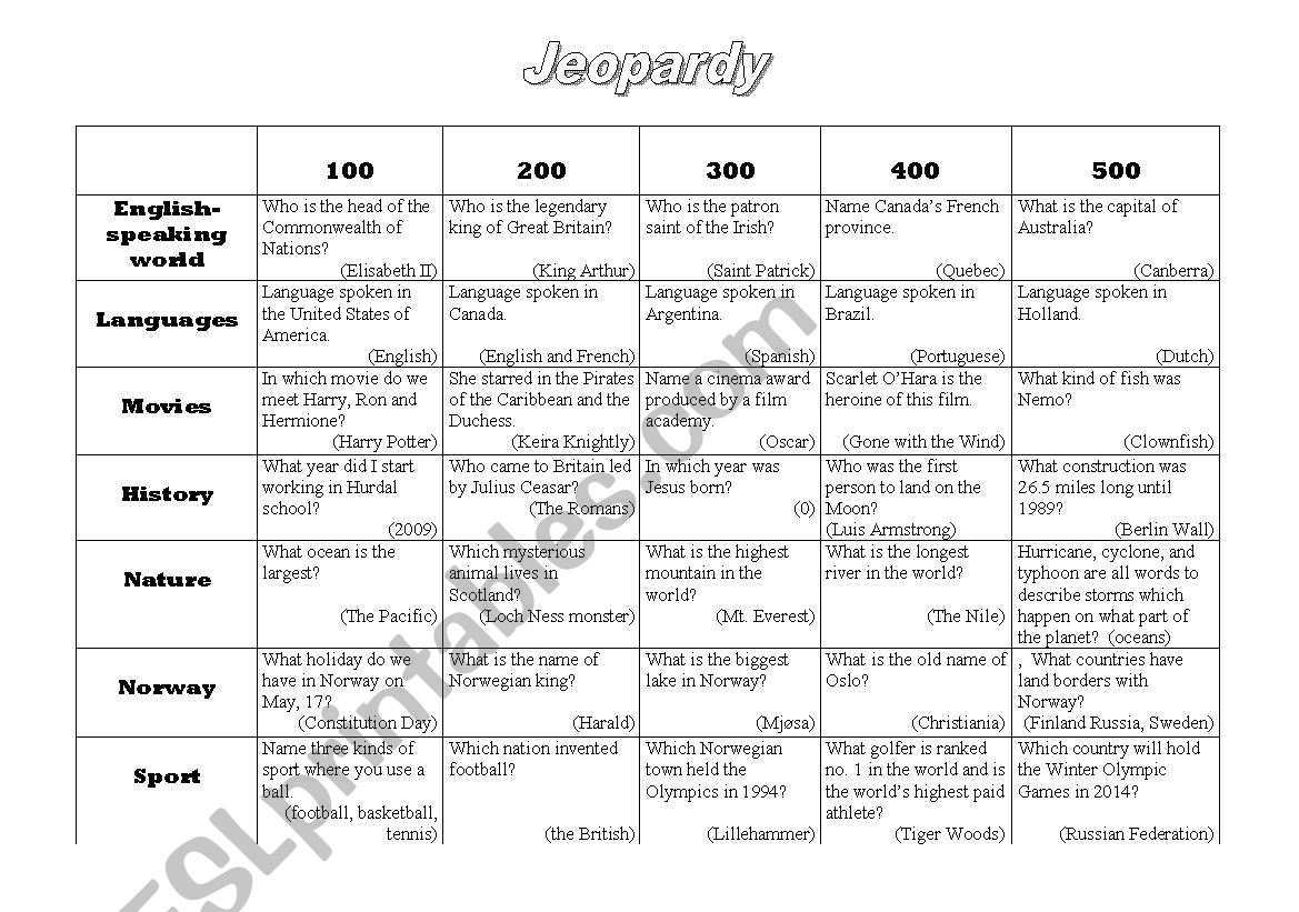 Jeopardy Trivia Game