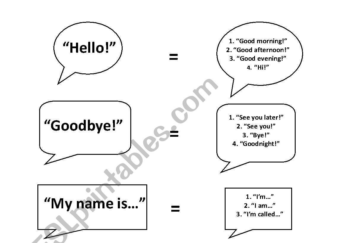 English Worksheets Functional Language Hello Goodbye