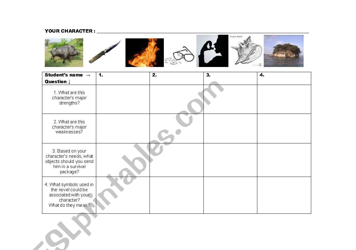 English Worksheets Lord Of The Flies Character Chart