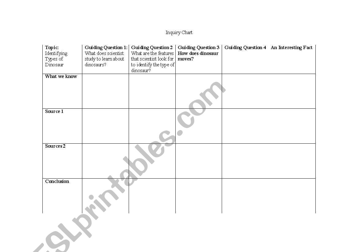 English Worksheets Inquiry Chart About Dinosaurs