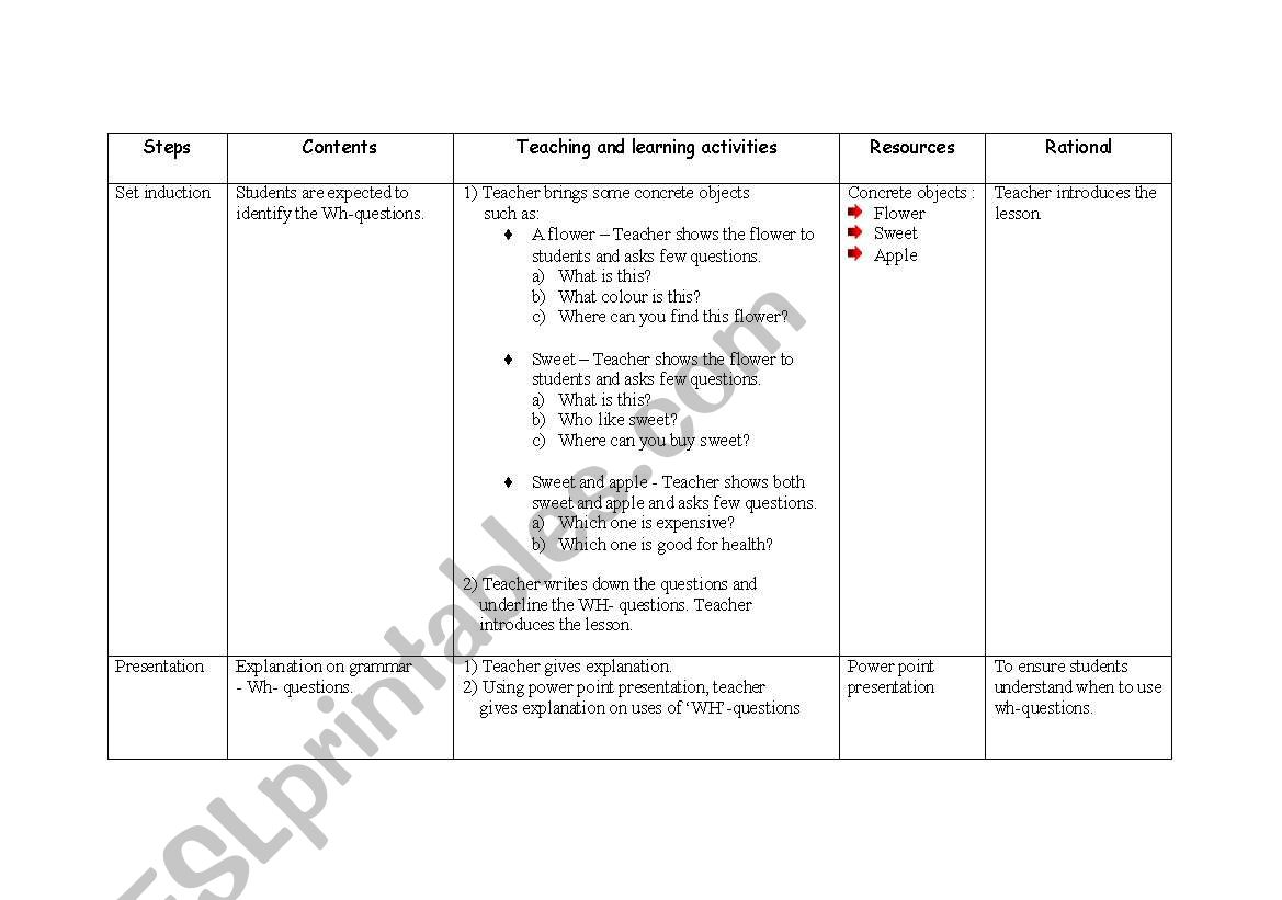 English Worksheets Lesson Plan On Wh Questions