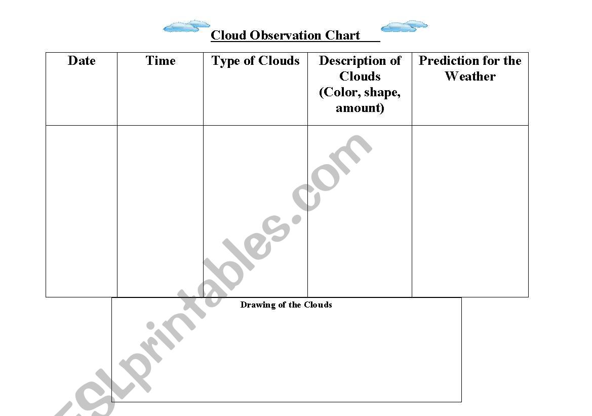 English Worksheets Cloud Observation Chart