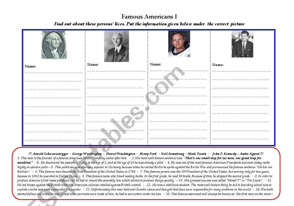 Famous Americans I