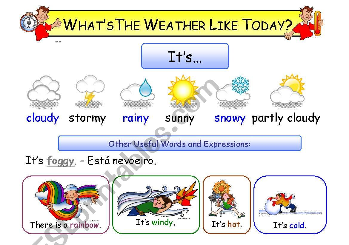 What S The Weather Like Today Editable