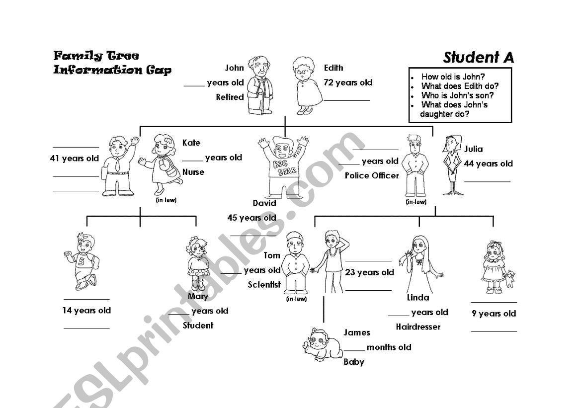 Pair Work Family Tree