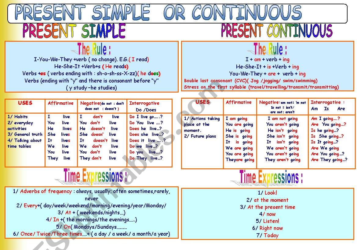 Present Simple Or Present Continuous 2 Pages Keys