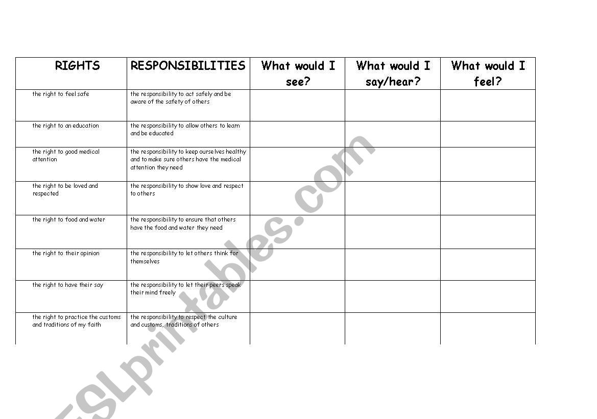 English Worksheets Rights And Responsibilities Think Chart