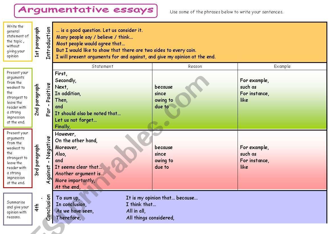 Writing Tips 10 Argumentative Essays