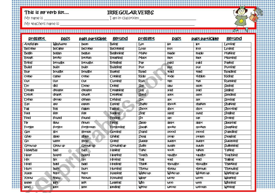 English Worksheets 2 Sided Regular And Irregular Verb List