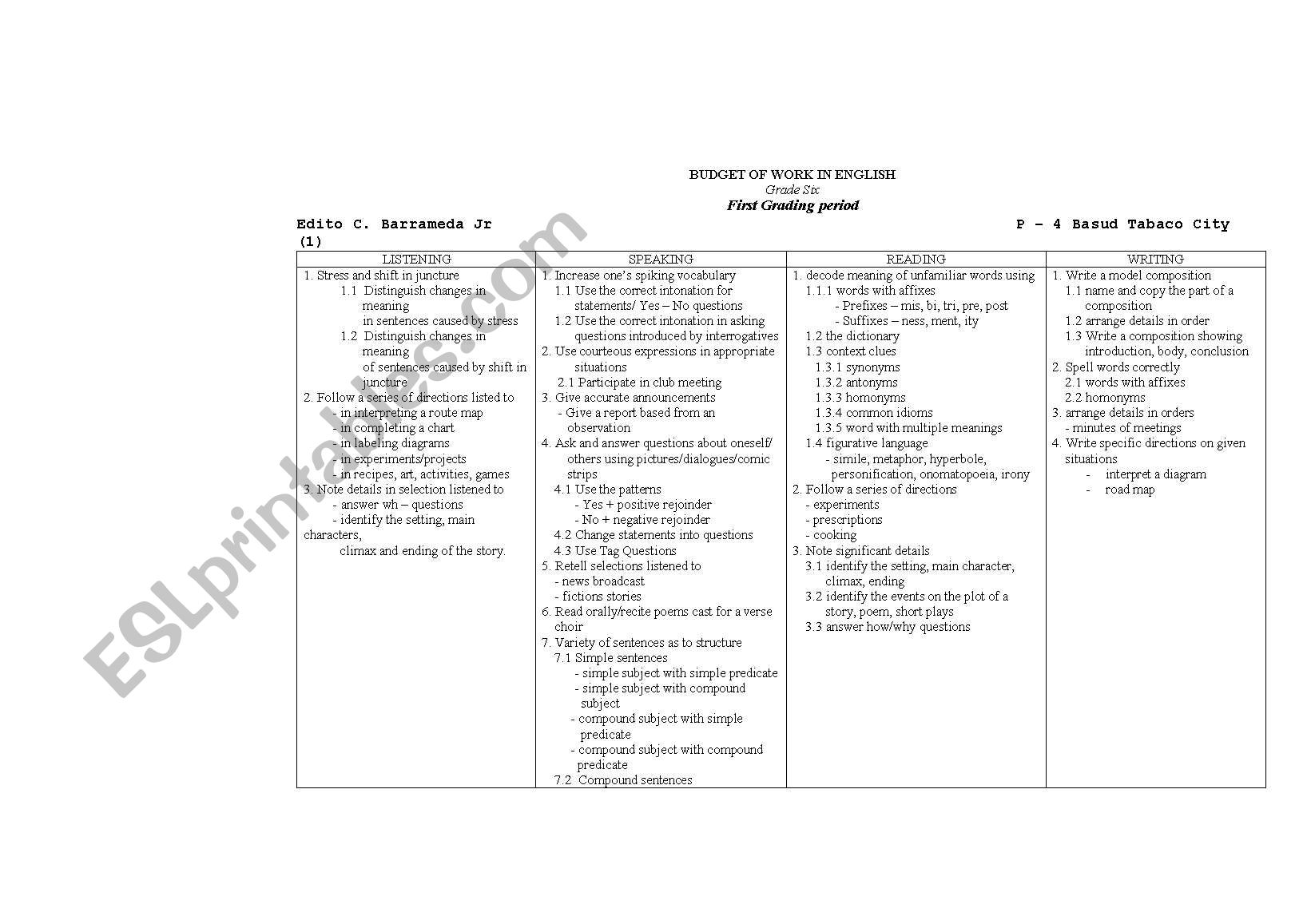 English Worksheets Budget Of Work In English