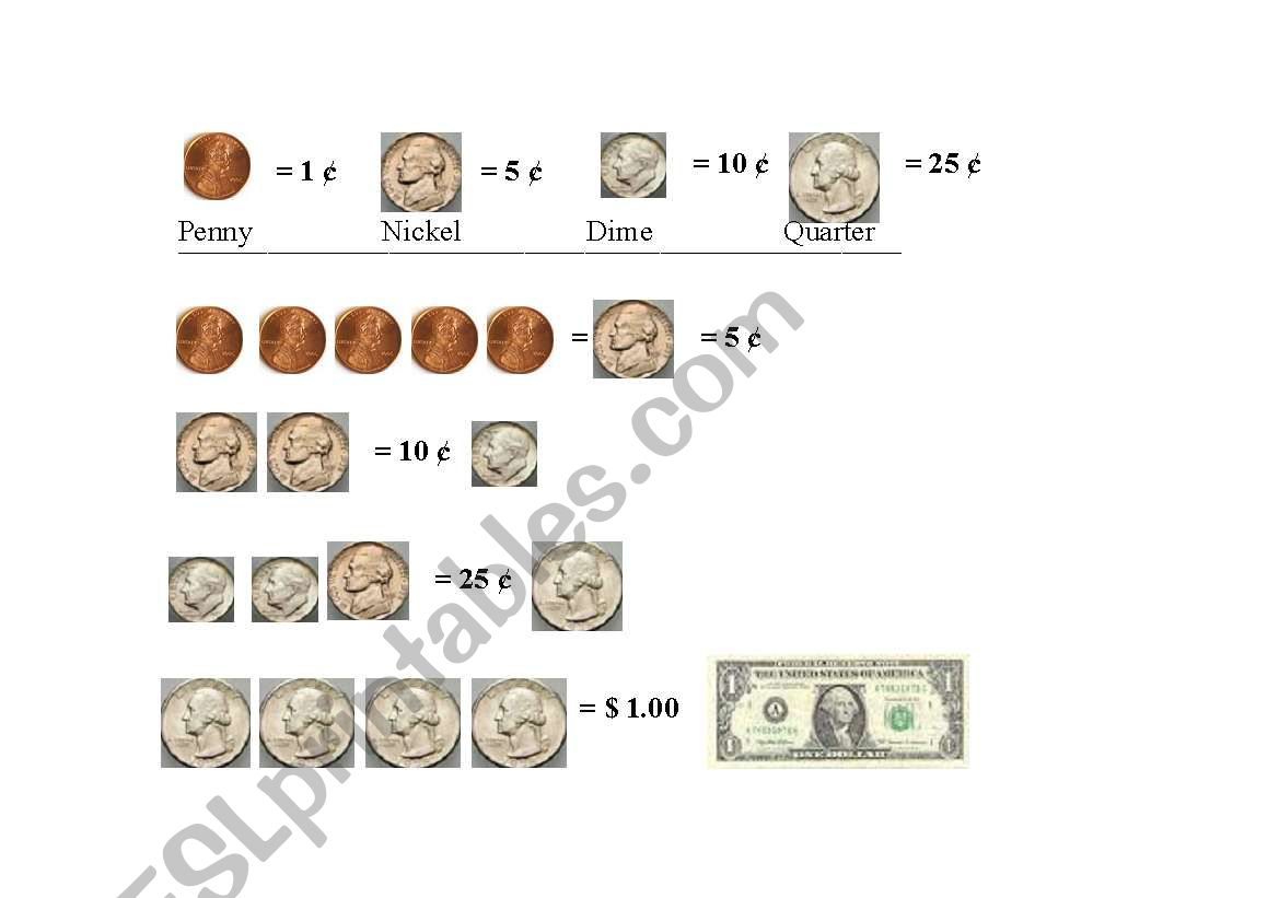 English Worksheets Coin Identification Chart