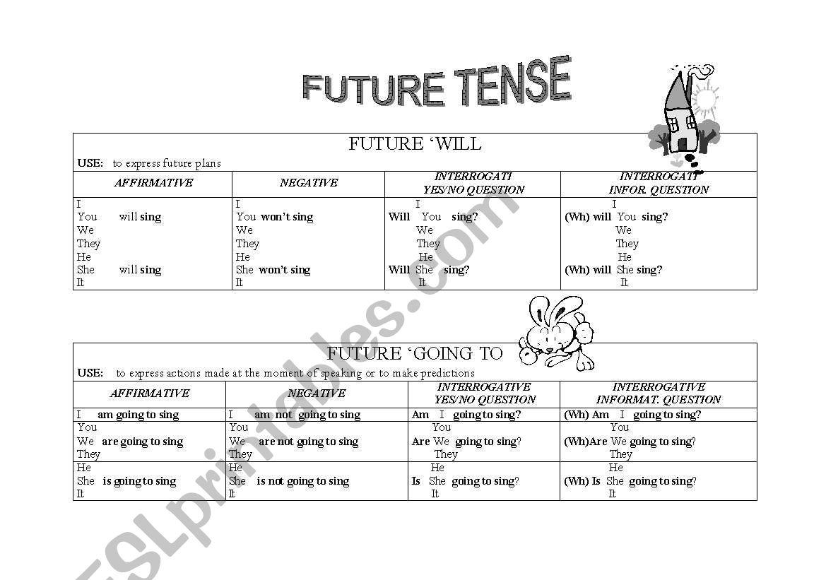 English Worksheets Future Tense Chart