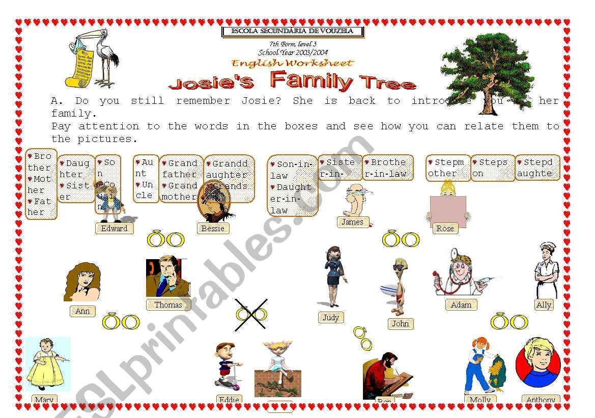Josie S Family Tree