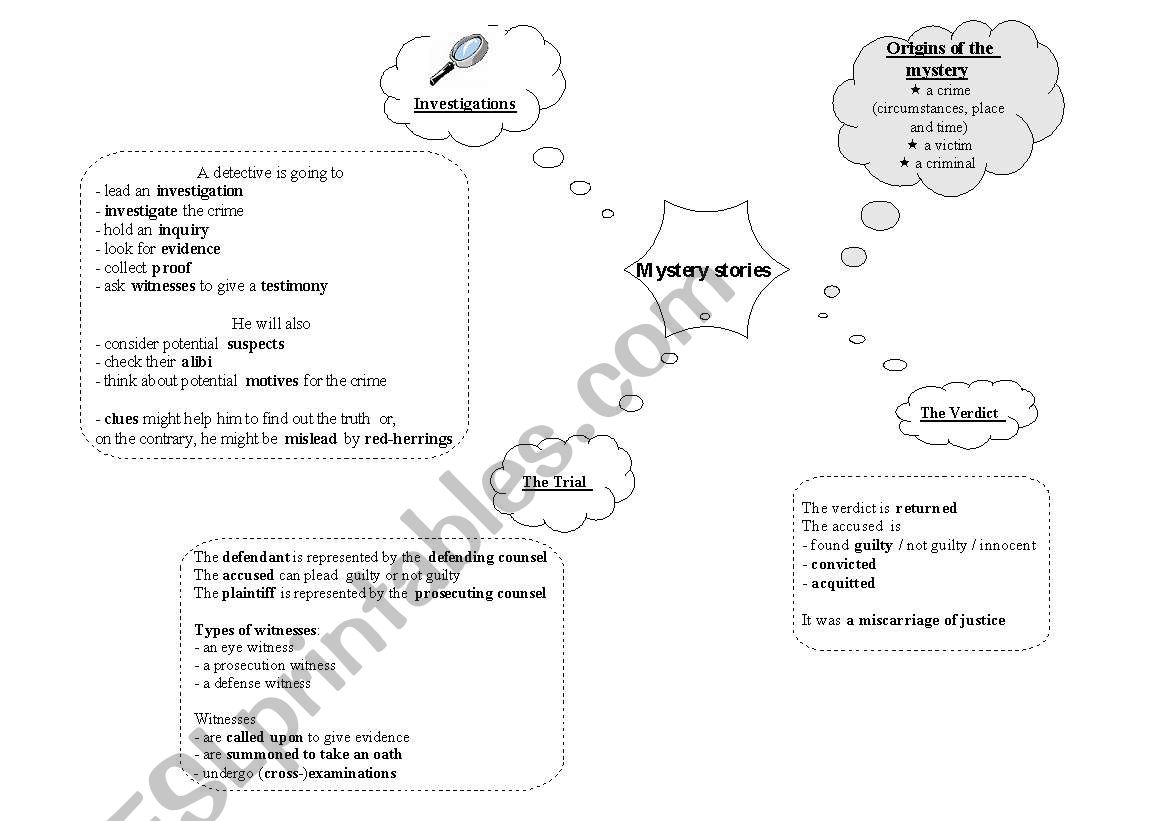 English Worksheets Crime And Justice