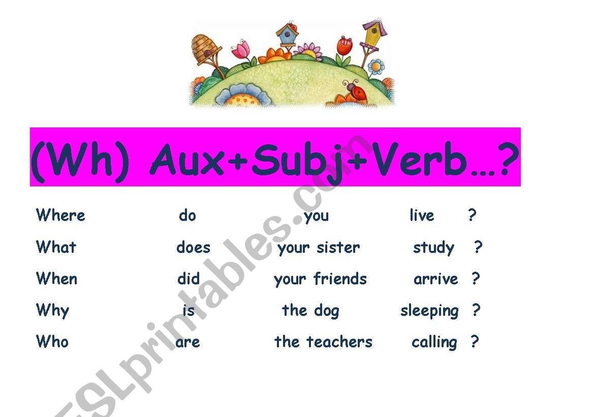 English Worksheets Wh Question Chart