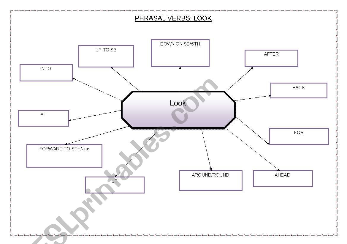 Introduction To Phrasal Verbs To Look