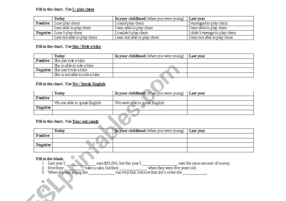 English Worksheets Grammar Chart