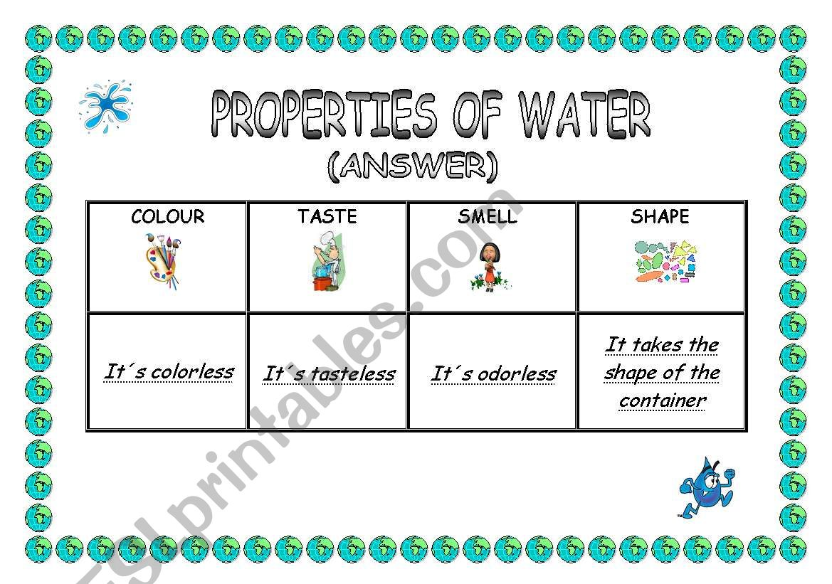 Properties Of Water Worksheet What Makes Water So Special