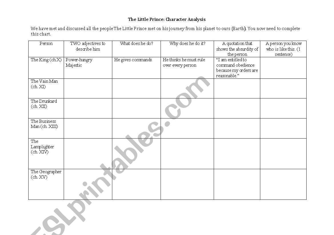 The Little Prince Characterysis Sheet