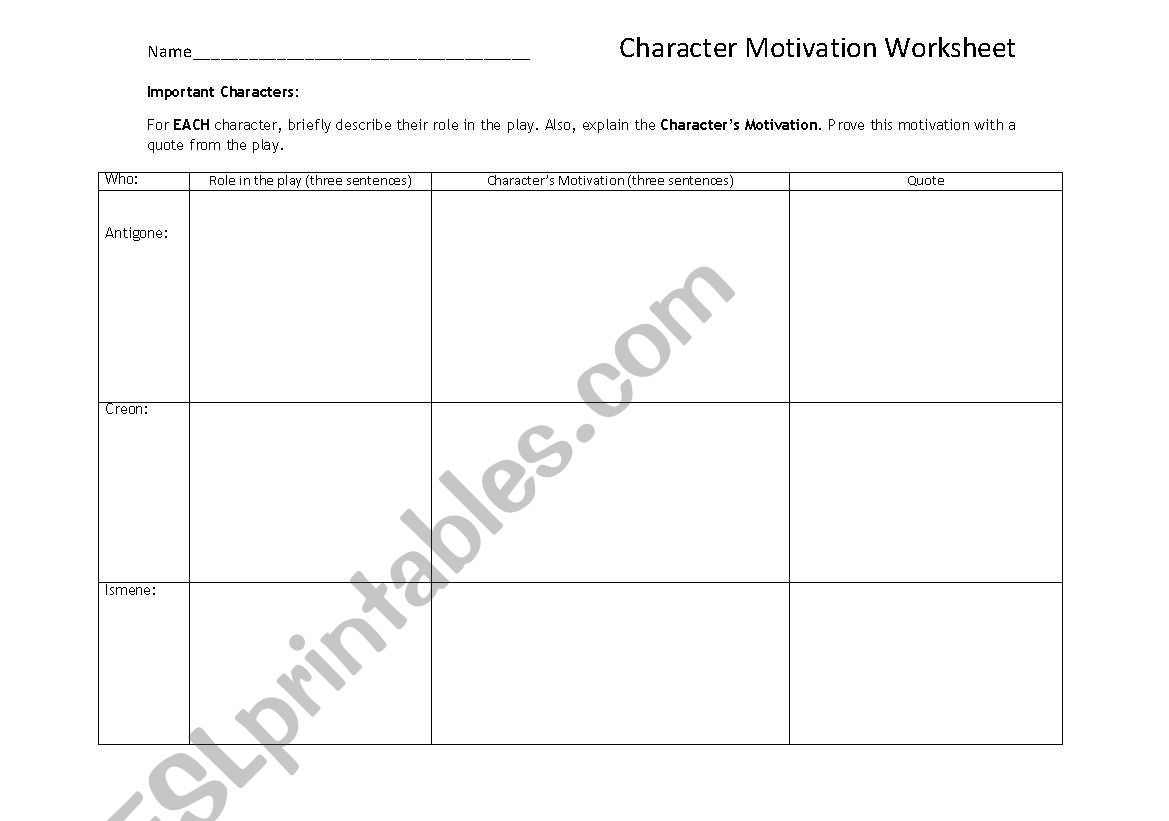 English Worksheets Antigone Character Motivation Worksheet