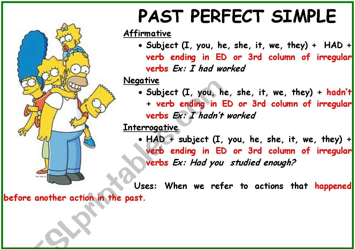 Past Perfect Simple And Future Simple
