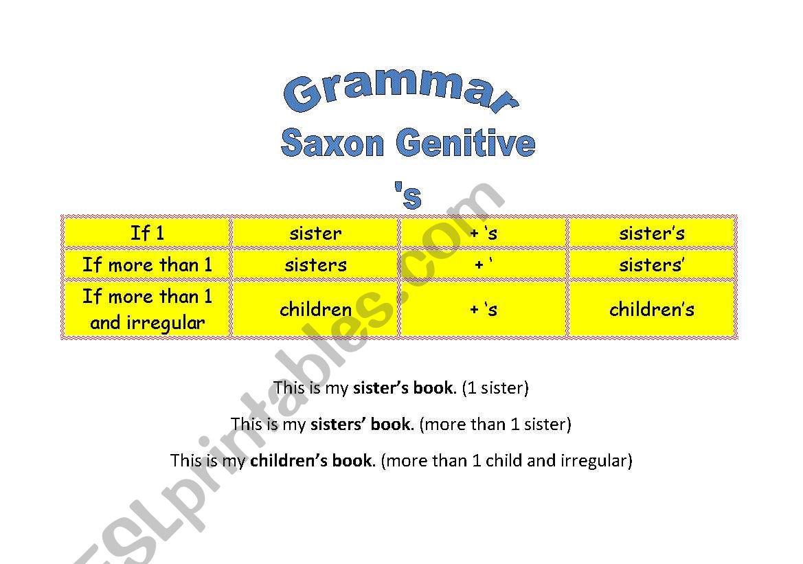 English Worksheets Saxon Genitive Grammar Chart