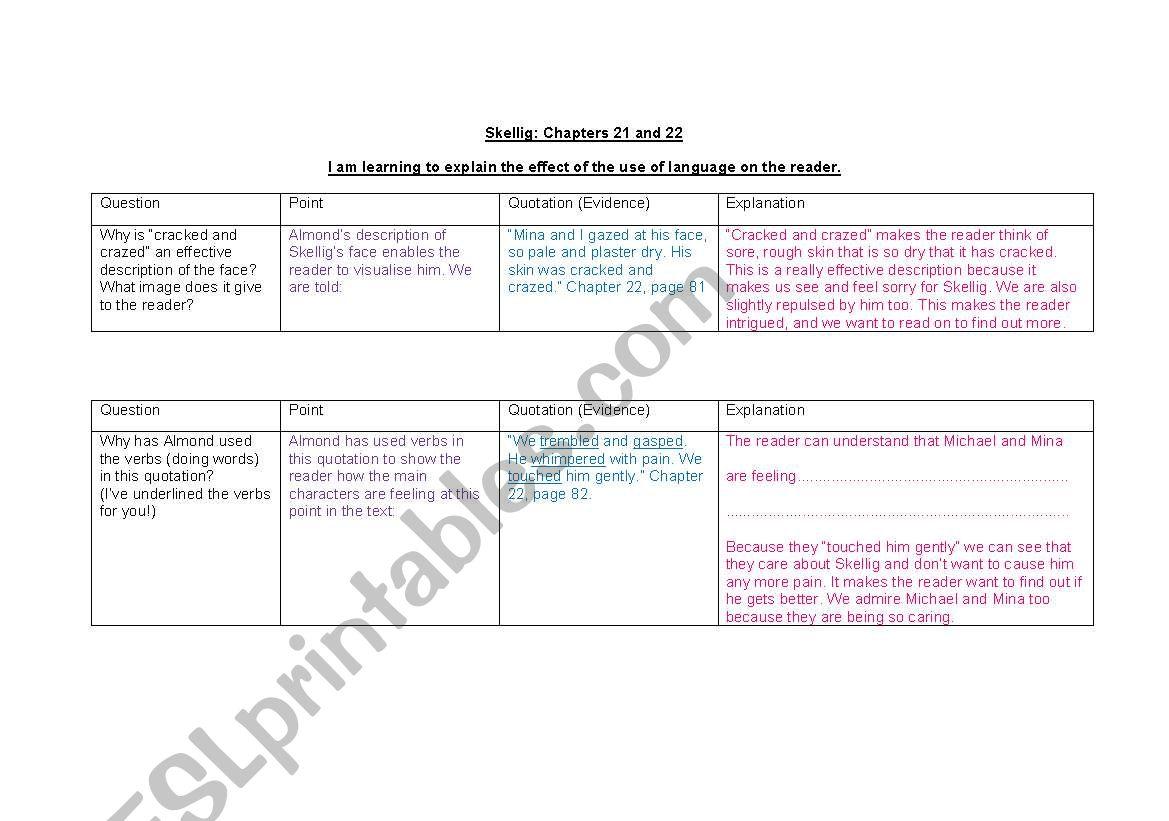 English Worksheets P E E Emotive Language Skellig Ch 21