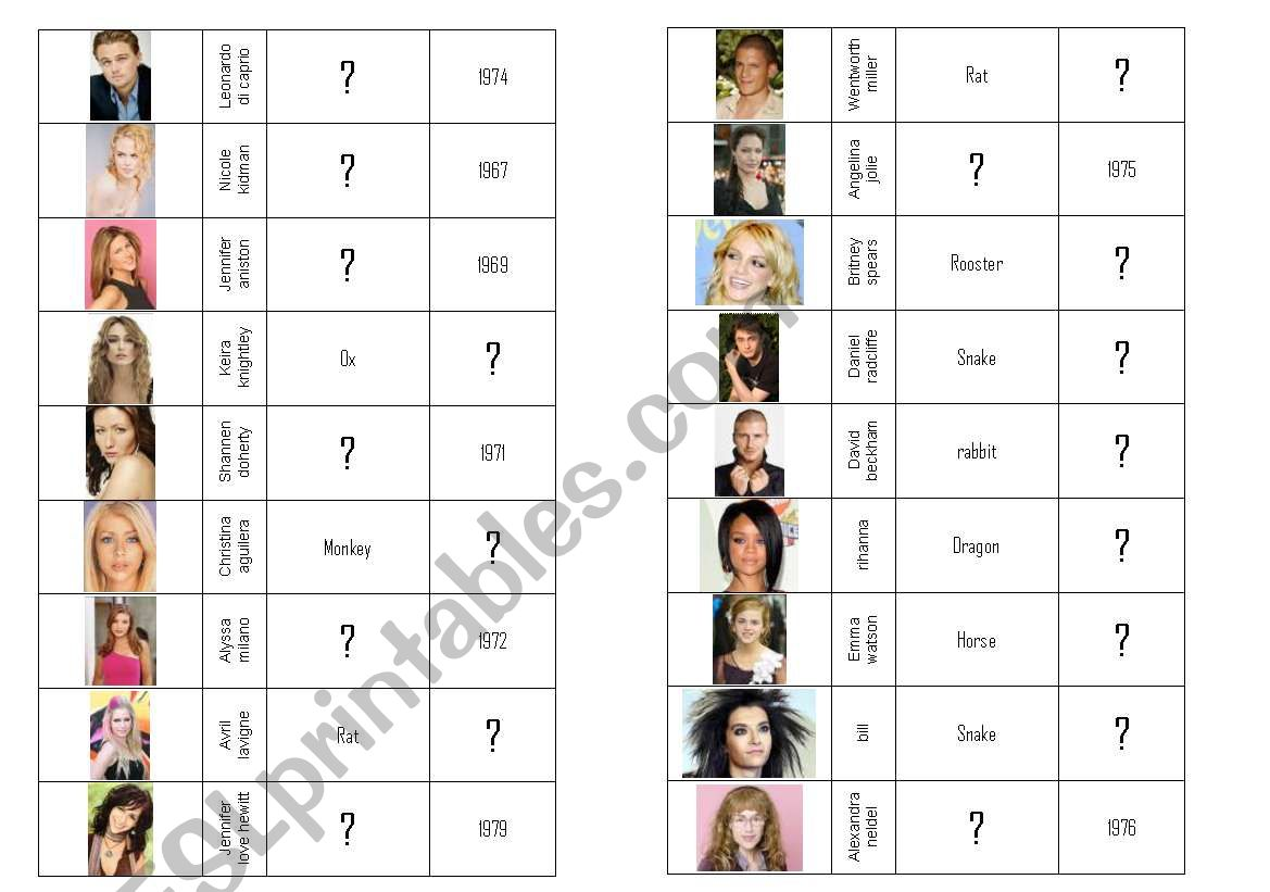 Stars Chinese Signs And Birth Dates