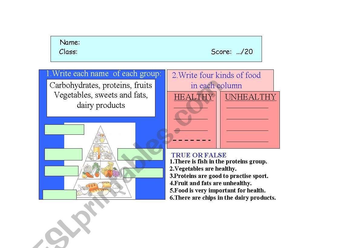 Healthy Unhealthy Food Pyramid