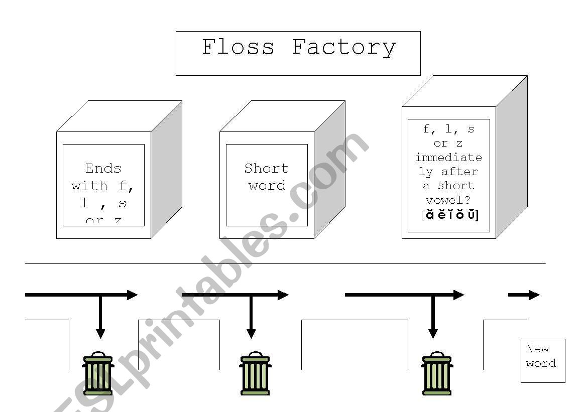English Worksheets Floss Rule Factory