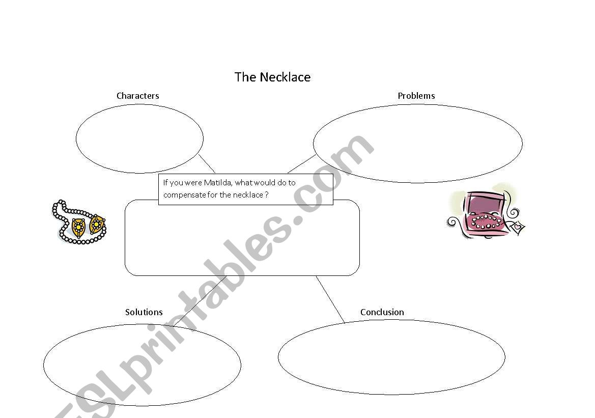 English Worksheets Story Map