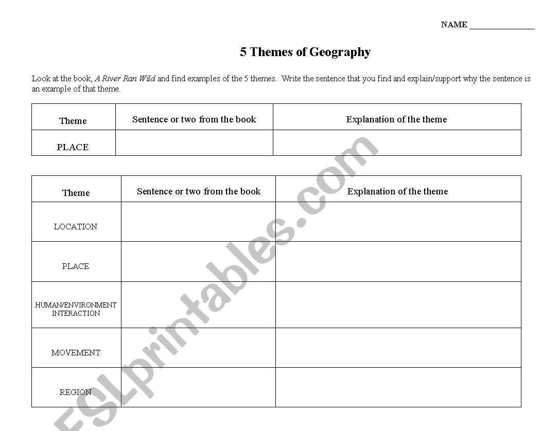 English Worksheets 5 Themes