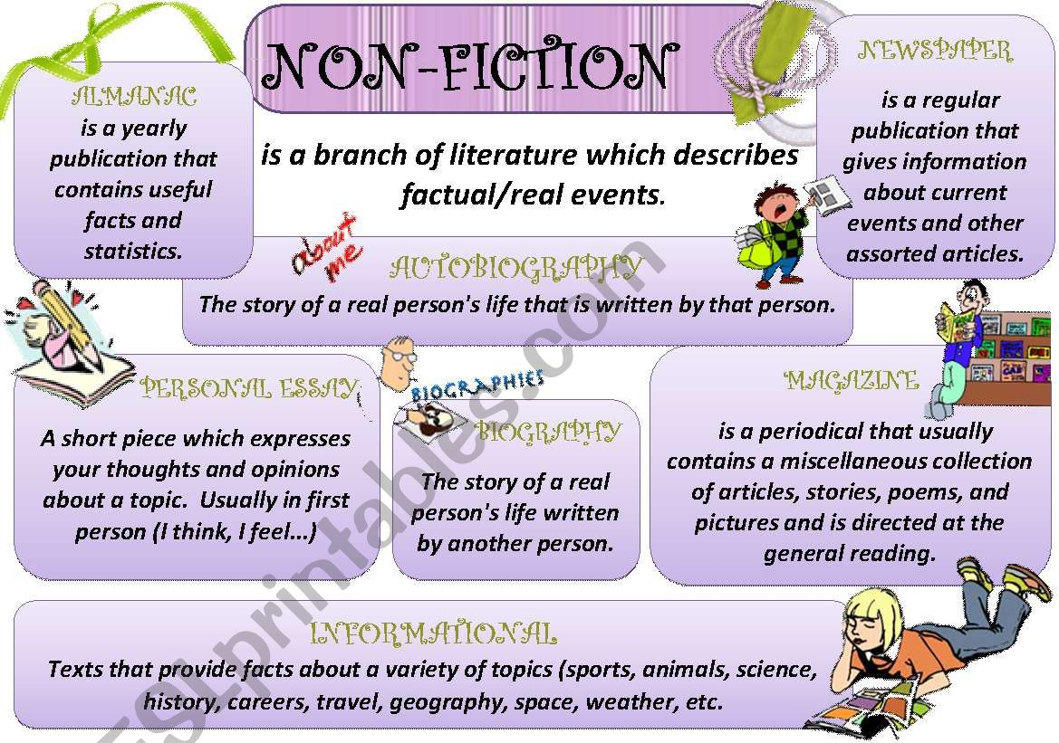 Reading Genres Non Fiction