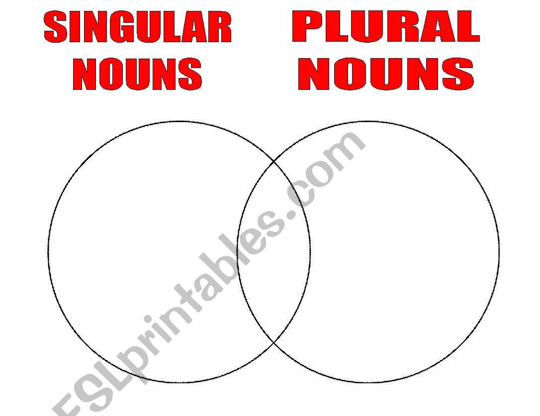 English Worksheets Venn Diagrams