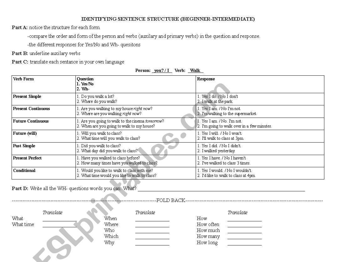 English Worksheets Identifying Sentence Structure