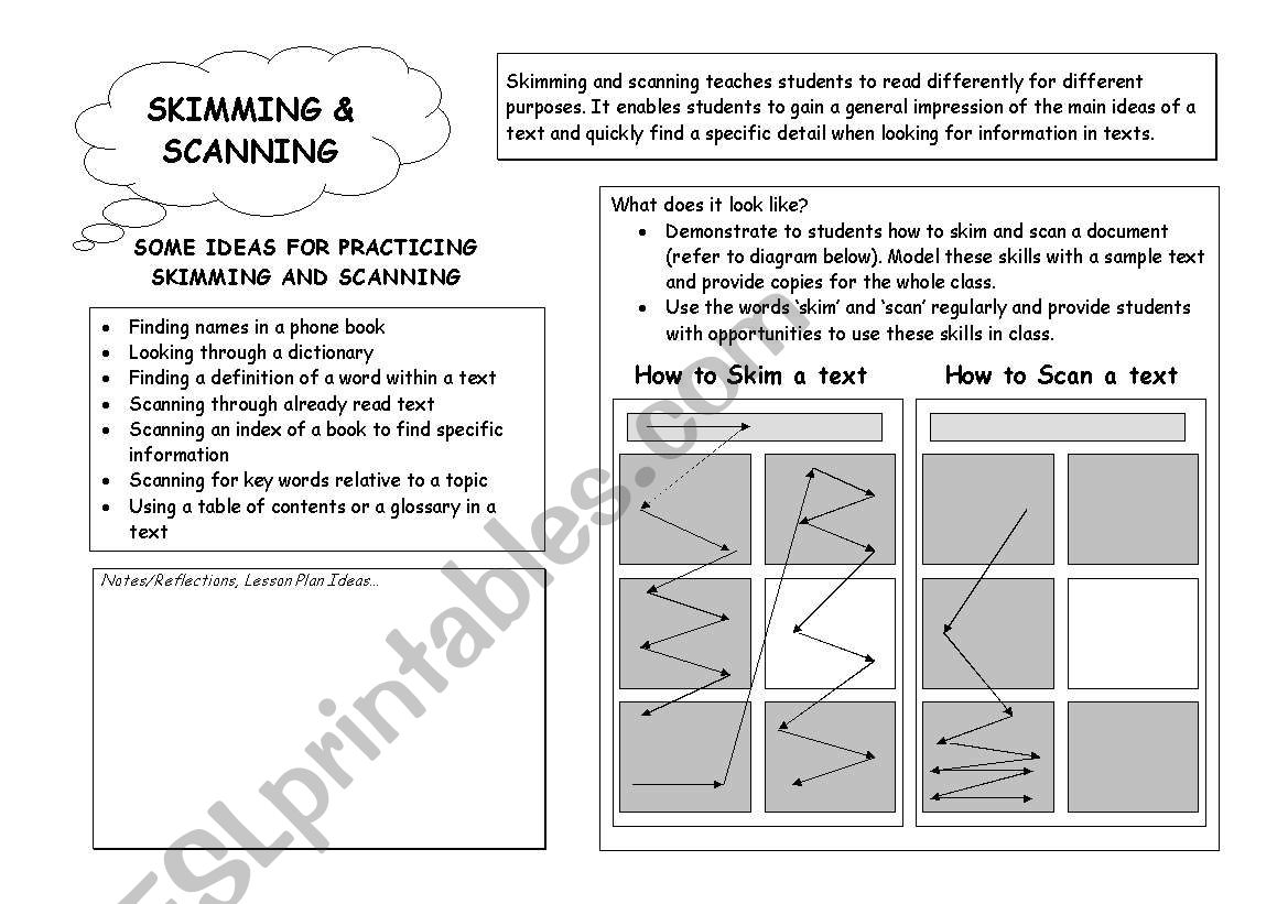 Reading Skills Skimming And Scanning