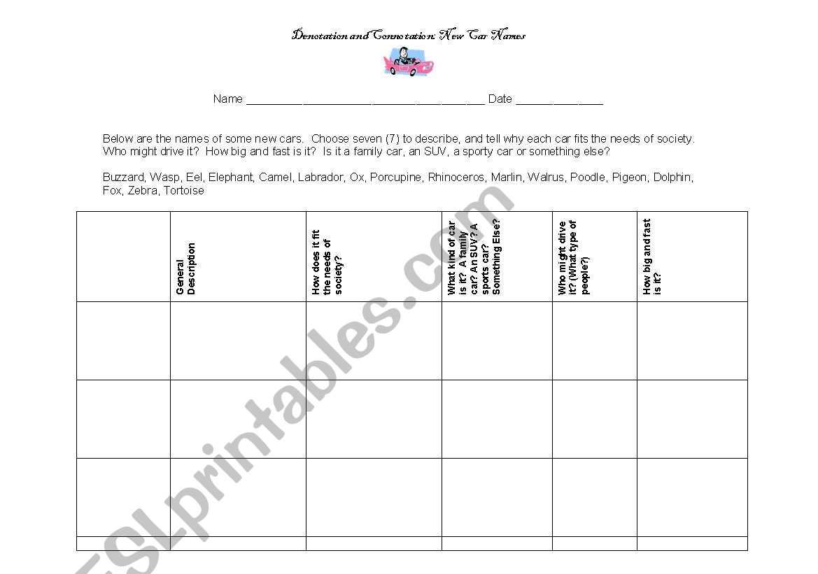 Denotation And Connotation Worksheet