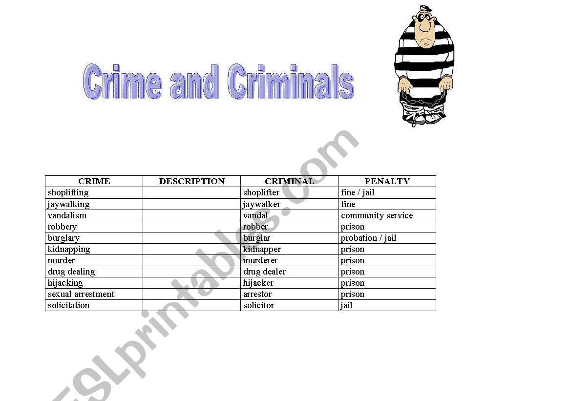 Crime And Crimilnals