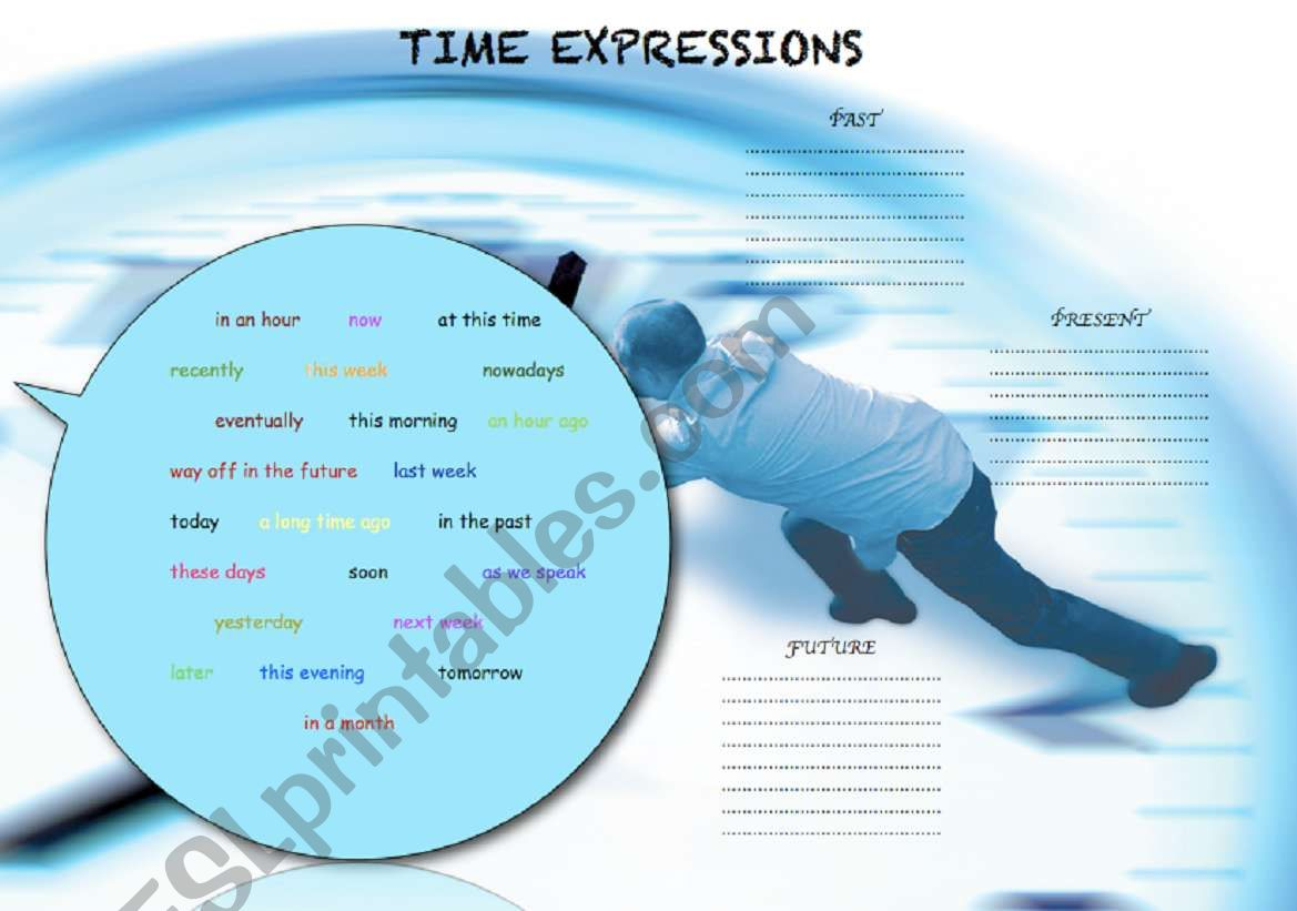 Time Expressions And Adverbs Of Frequency