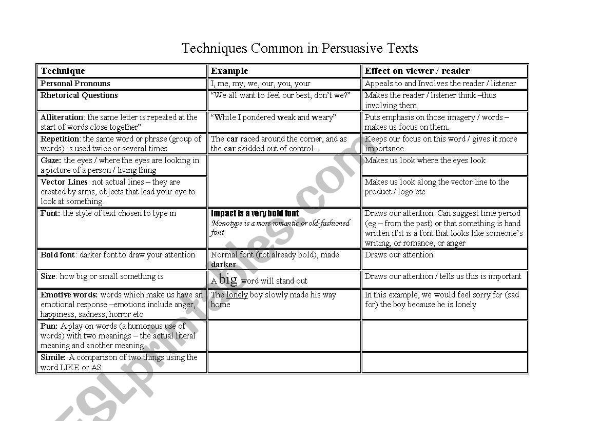 Common Techniques In Persuasive Texts