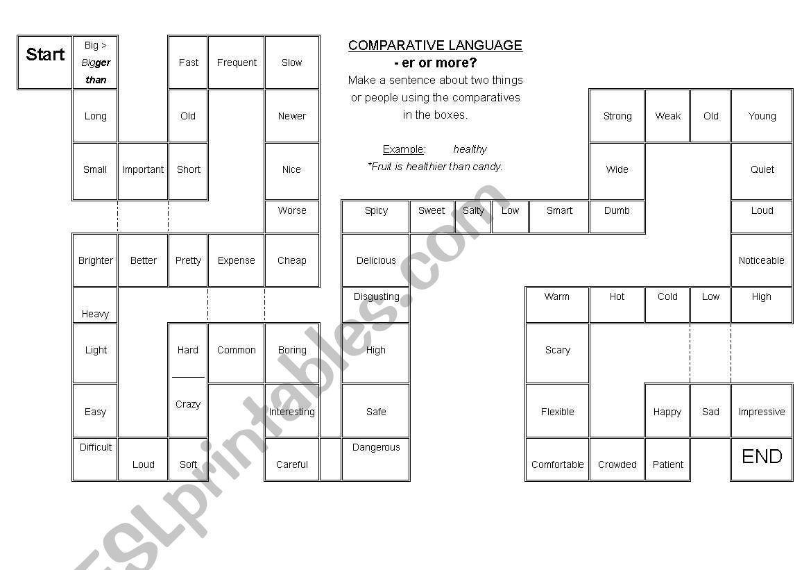 Comparative Language