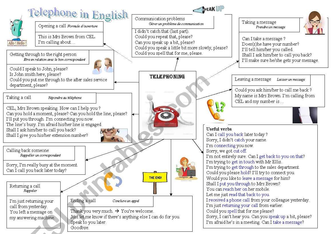 Telephone In English