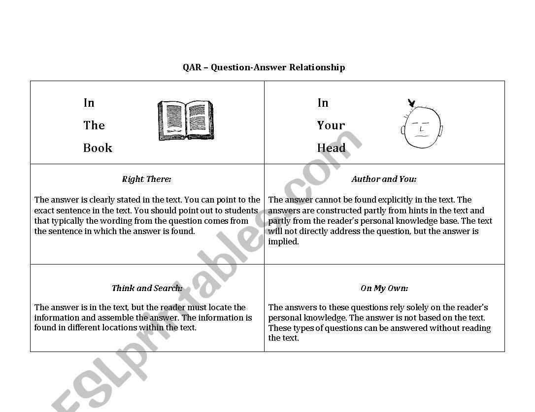 English Worksheets Qar