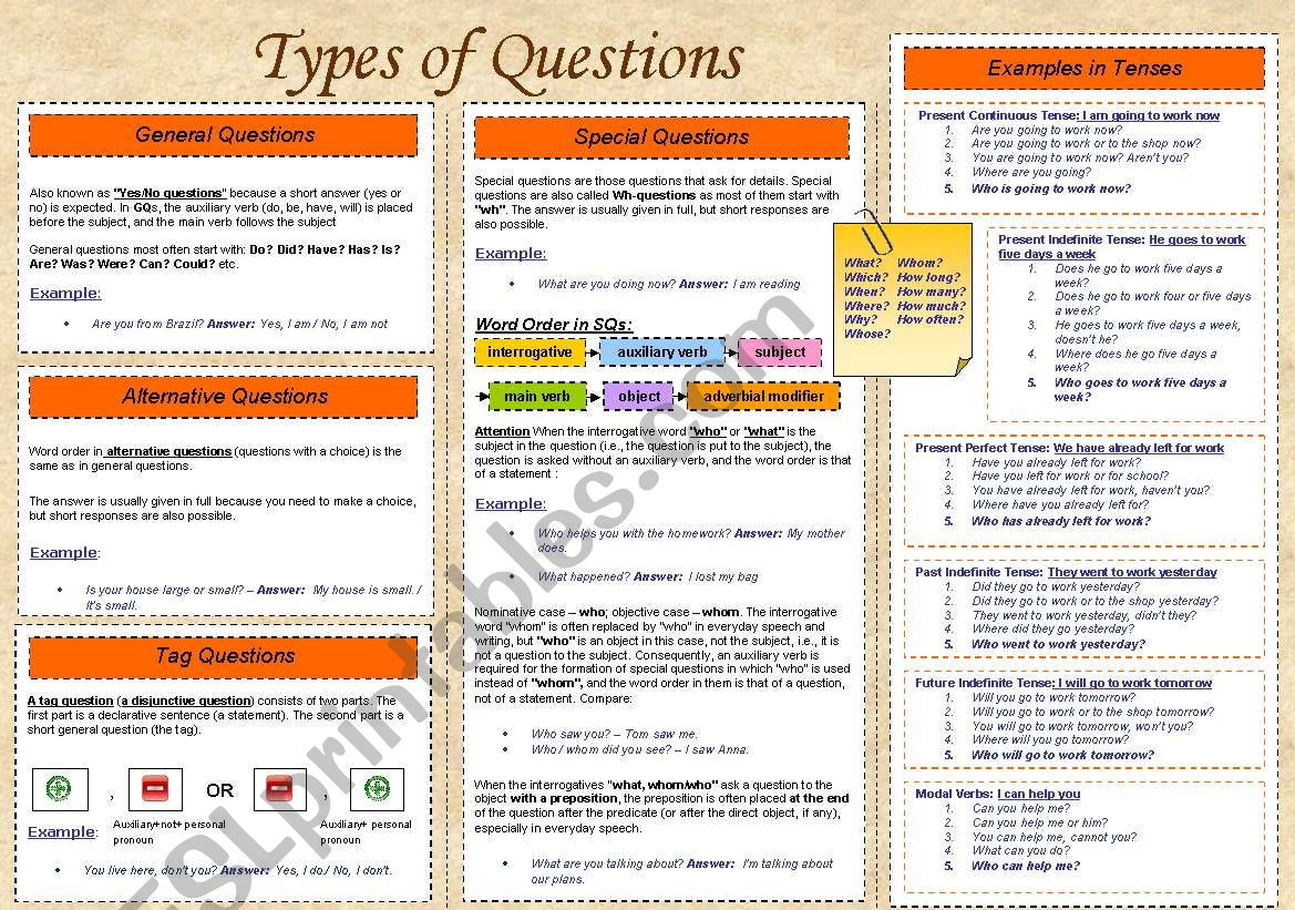 All Types Of Questions On One Worksheet