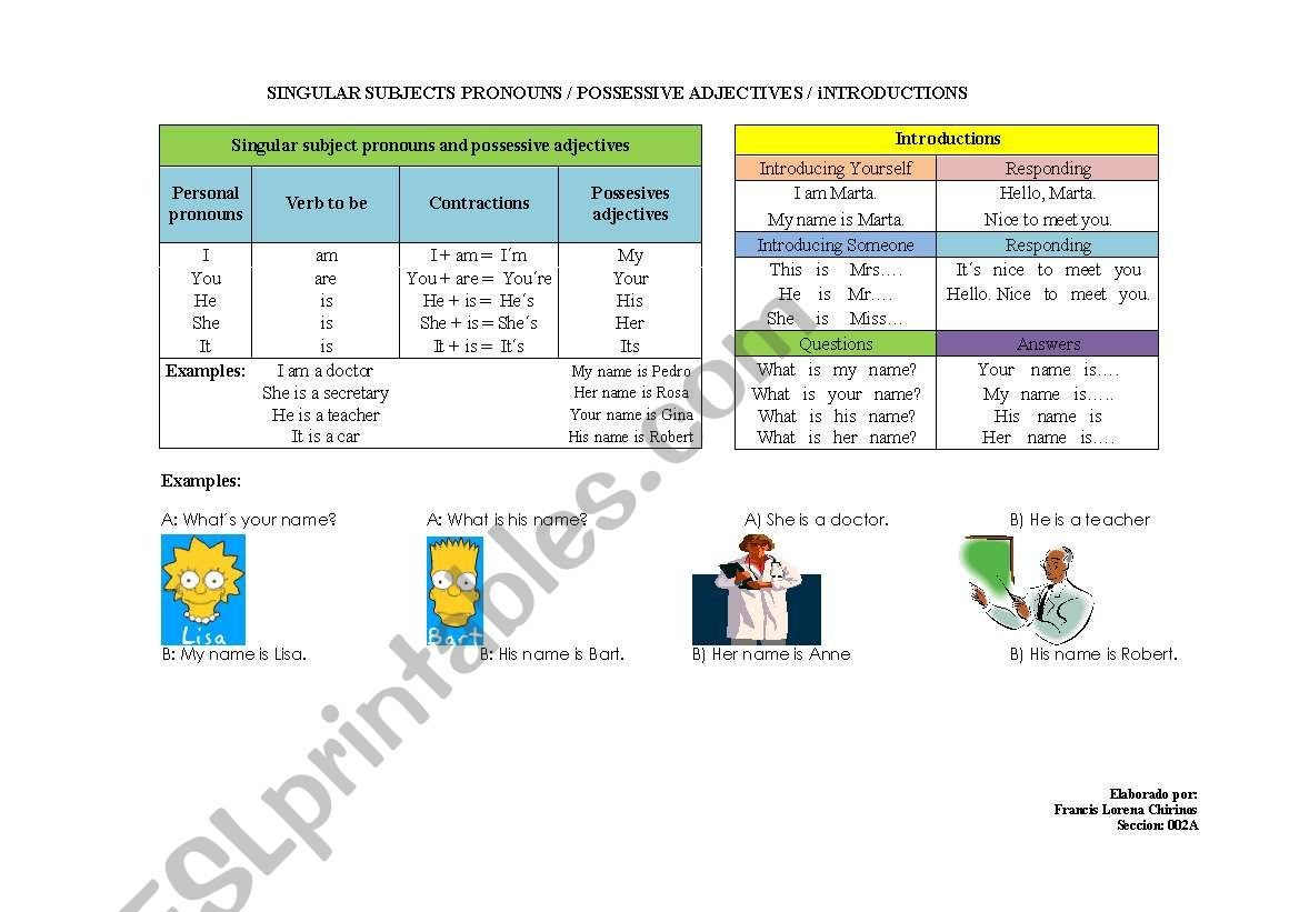 Subjects Singular Pronouns